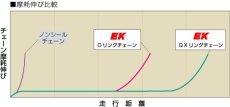 画像4: シールチェーン EK420SRX (スチール) (4)
