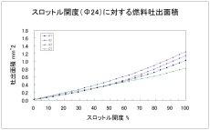 画像3: ヨシムラYD-MJN24用 オプションMJN(マルチプルジェットノズル)  (3)