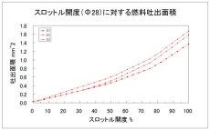 画像3: ヨシムラYD-MJN28用 オプションMJN(マルチプルジェットノズル)  (3)