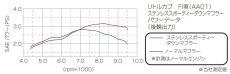 画像4: スポーティーダウンマフラー[スーパーカブFI/リトルカブFI用]  (4)