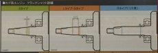 画像4: 6vポイント点火⇒12v変換&CDI点火コンバートキット (6Vポイント点火用スーパーストリートアウターローターキット)  (4)